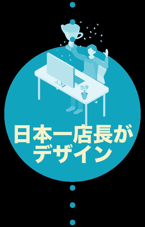 伝説が始まる!日本一の店長がチラシ印刷物制作します