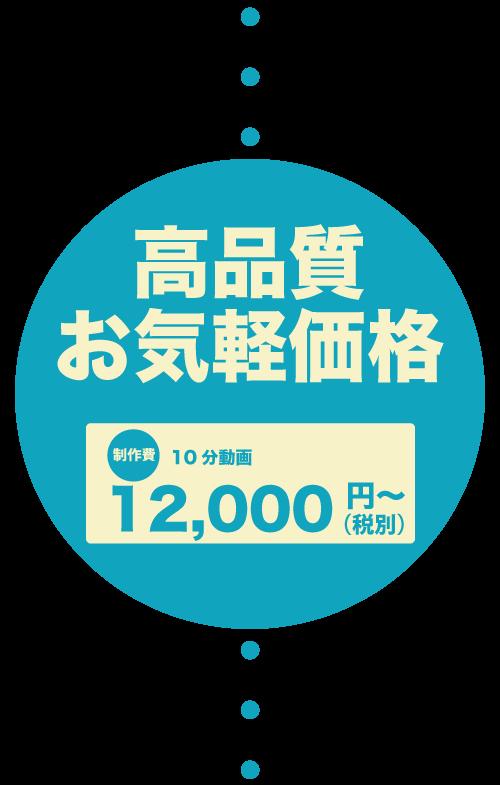 高品質お気軽価格10分動画¥12000~